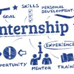 Landmark Services Cooperative Stays The Course With Interns